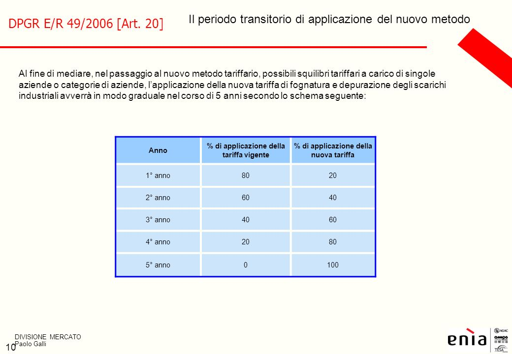 DPGR E/R 49/2006 [Art. 20] Il periodo transitorio di applicazione del nuovo metodo.